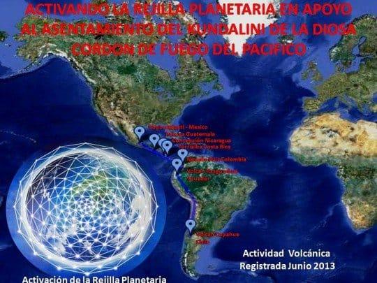 Activando rejilla planetaria