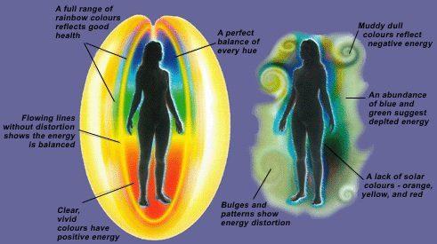 aura-cuerpo fisico - randallita