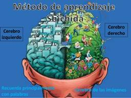 e_revista25_método de aprendizaje de shichida