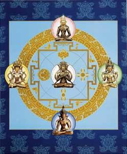 mandala-five-dhyani-buddhas