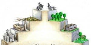 piramide económica