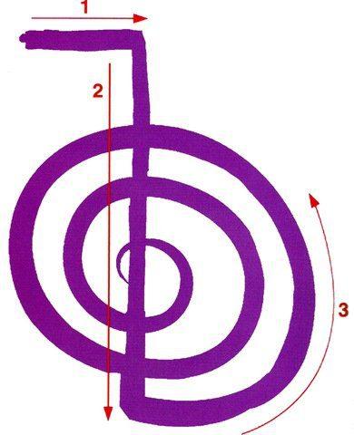 hermandadblanca activacion de energia de alta frecuencia distancia9 Activación de energía de alta frecuencia a distancia