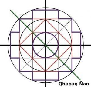 60_Chakana_Qhapaq_Nam