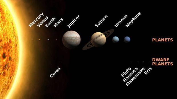 20150507_sistema_solar_planetas_tierra_pluton
