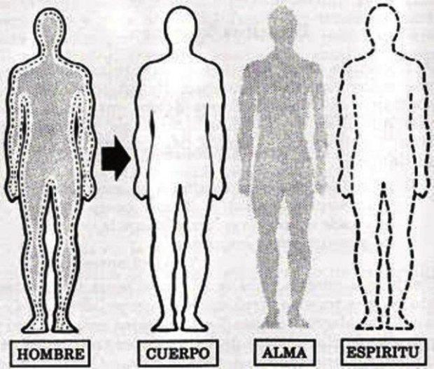 cuerpo-alma-espiritu