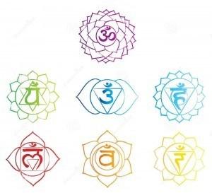 Los 7 Chakras Significado para el hombre.