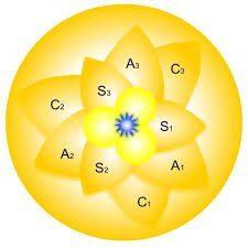 Cristalización: del carbono al silicio. 1