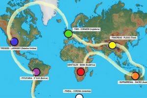 Pronóstico cosmológico para el planeta