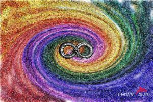 hermandadblanca org vortice oruborus 300×200.jpg - Portales de consciencia por Abjini Arráiz Canalizando al consejo Sirio - hermandadblanca.org