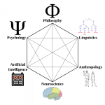 hermandadblanca org ciencia cognitiva 300×300.png - Las 5 disciplinas del ordenador inteligente - hermandadblanca.org