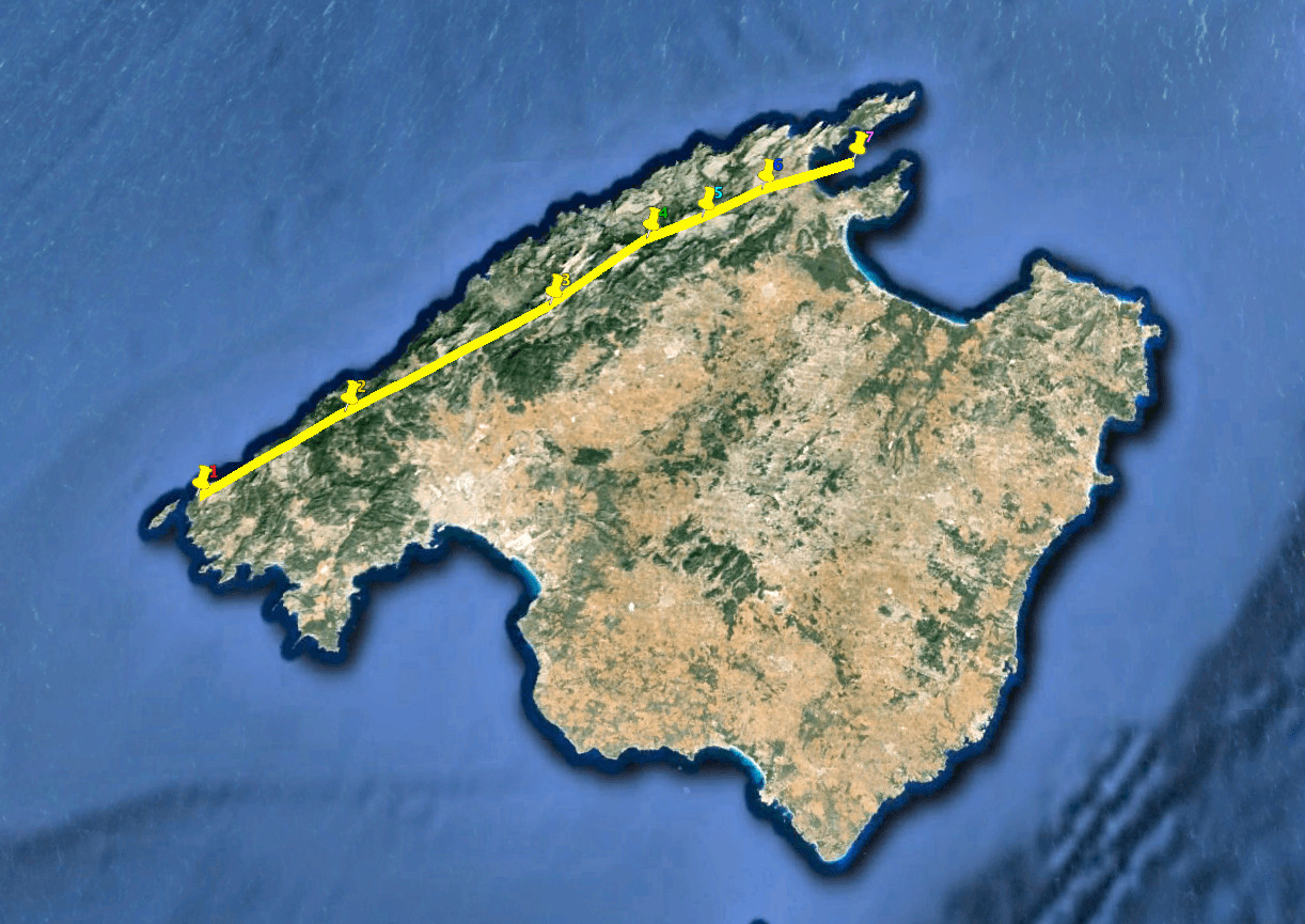 kundalini-Mallorca
