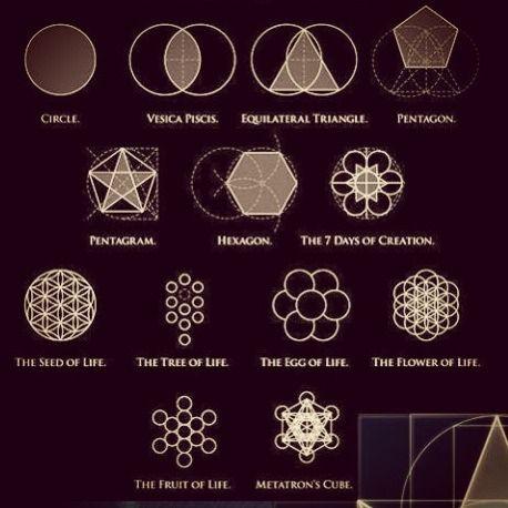 El Cielo no se está cayendo / No a los Detractores Ponderar la Verdad, la Sabiduría y el Discernimiento  Arcángel Metatrón a través de James Tyberonn 1