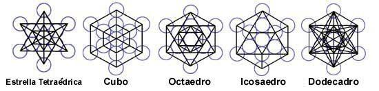 geometria_sagrada_flor_de_la_vida_figuras_geometricas_dentro