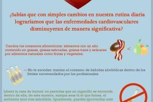 Infografía de Luz: Día Mundial del Corazón. 29 de Septiembre.