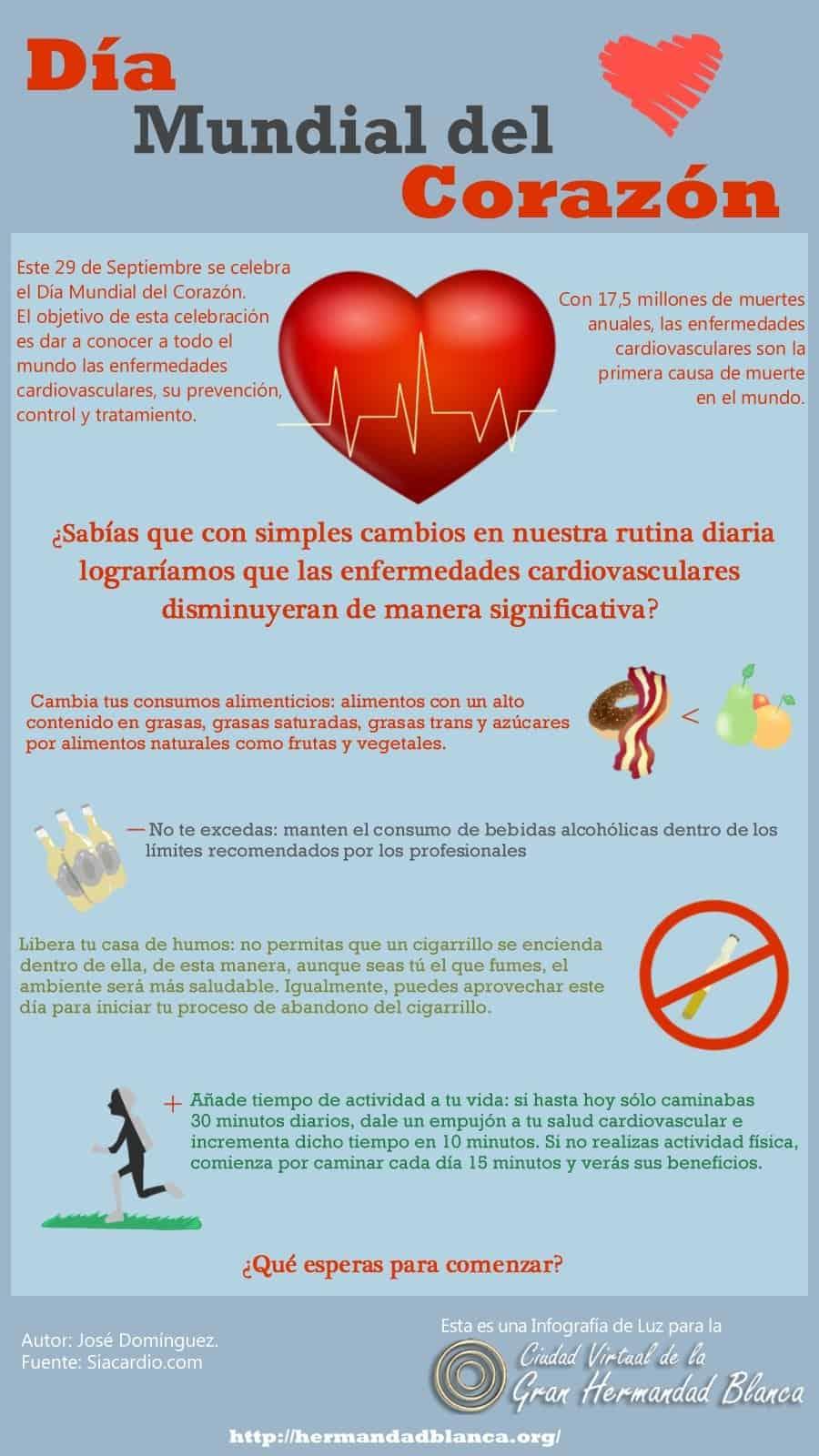 2016_dia_mundia_corazon_salud_infografia