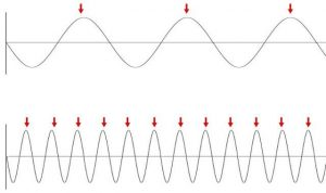 elevar-la-frecuencia-vibratoria-2