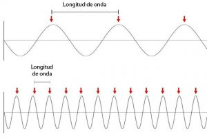 elevar-la-frecuencia-vibratoria-cast-3