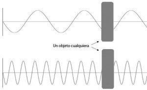 elevar-la-frecuencia-vibratoria-cast-4