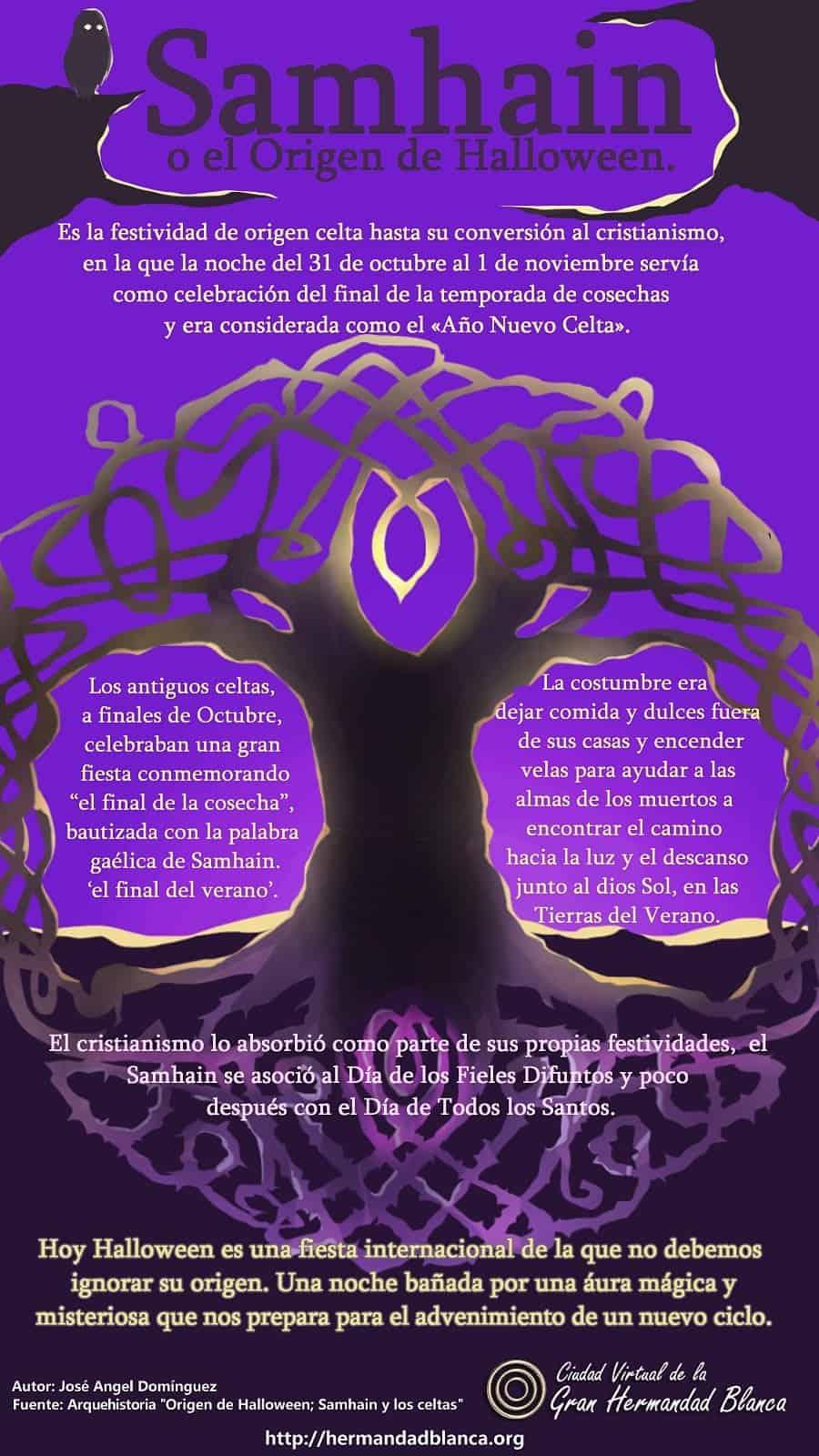 Infografía: Samhain o el Origen de Halloween