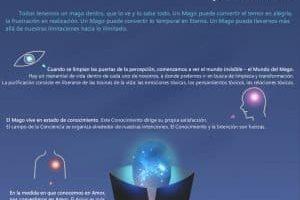 Infografía de Luz: Todos tenemos un mago en nuestro interior por Deepak Chopra