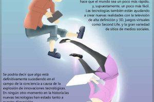 Infografía de Luz: Tecnología Conciente por Geoffrey Hoppe.