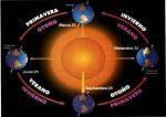 solsticios y equinocios 03 300×212.jpg - Prepárense para el equinoccio - Potenciales Positivos del portal del equinoccio por Selacia - hermandadblanca.org