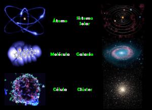 ANTMAN: entre el macrocosmos y el microcosmos 1