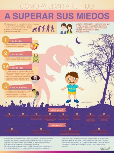 ayudar-a-nuestros-hijos-a-superar-sus-miedos-mira-los-mejores-tips