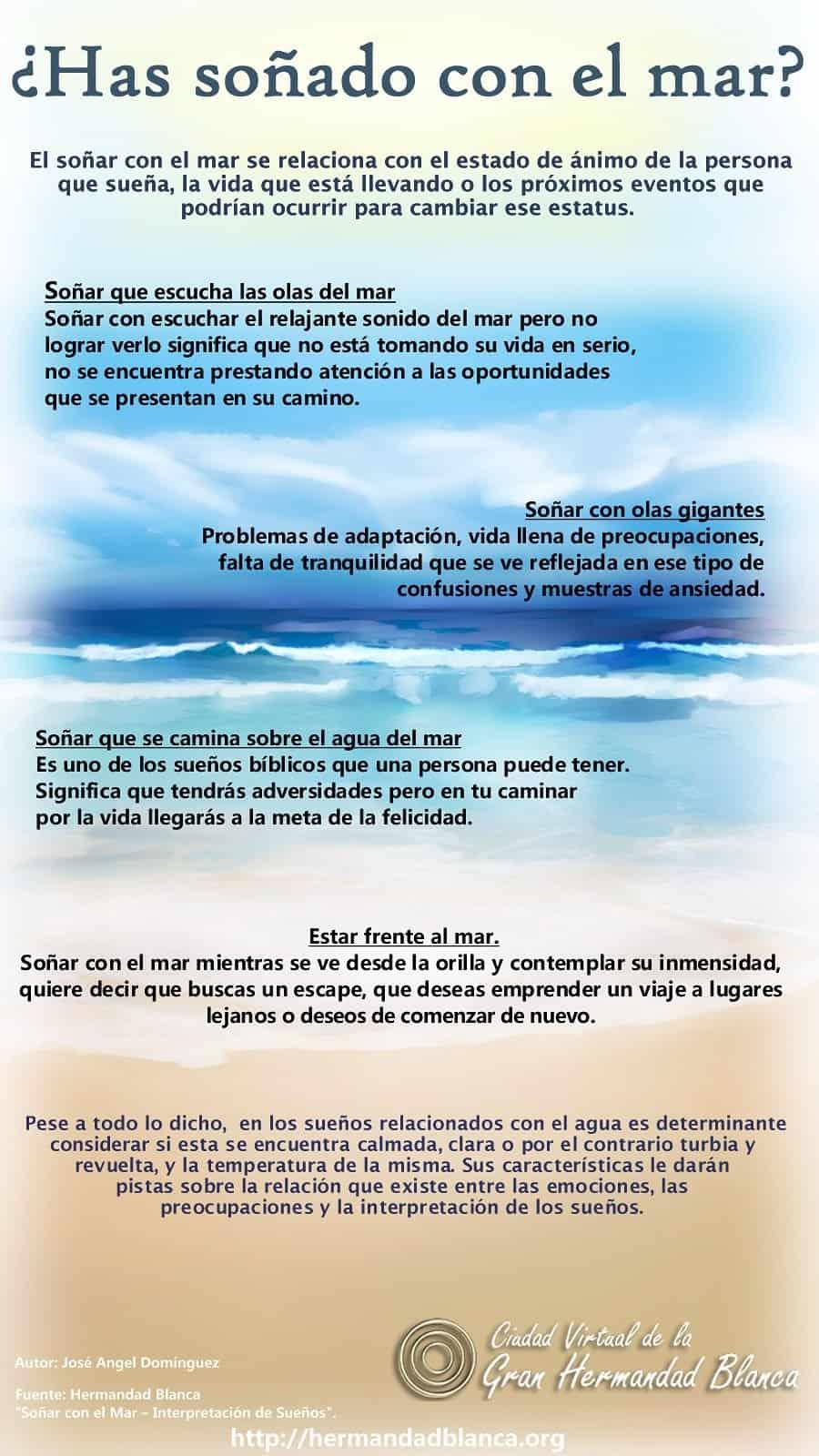Infografía de Luz: ¿Has soñado con el mar? Interpretación de Sueños.