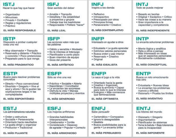 personalidad - Los estados mentales en salud - hermandadblanca.org