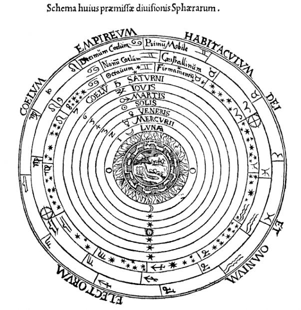 20161215 paedomabdil23593 id119358 el significado de los planetas en la casa 1 de la carta astral El significado de los planetas en la Casa 1 de la carta astral 2 - El significado de los planetas en la Casa 1 de la carta astral - hermandadblanca.org