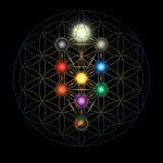 hermandadblanca org arbol de la vida kabala 620×620.jpg - ¡Conoce de que trata la Kabalá y porque debemos estudiarla! - hermandadblanca.org