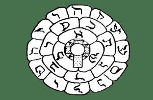 20170206 jariel id122074 como el mago protege sus formas mentales Rosa 22 - Cómo el mago protege sus formas mentales - hermandadblanca.org