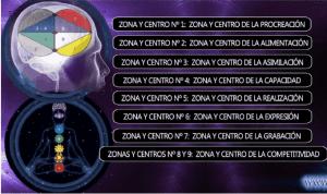 20170319 jariel id123484 como el mago se libera del cuerpo Zonas centros - Cómo el mago se libera del cuerpo - hermandadblanca.org