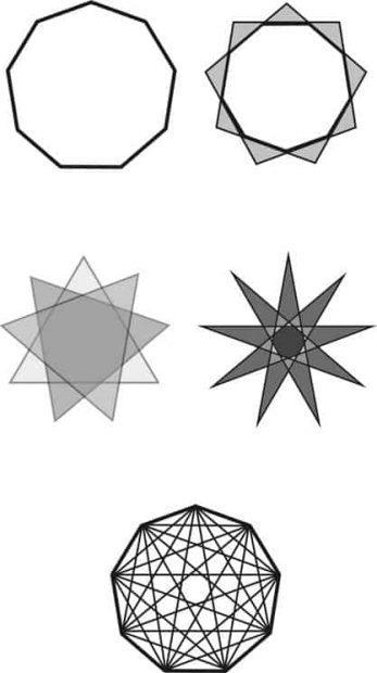 20170415 gonzevagonz23596 id124681 Eneagramas - El Sonido del Universo 2: de la Resonancia abstracta - hermandadblanca.org