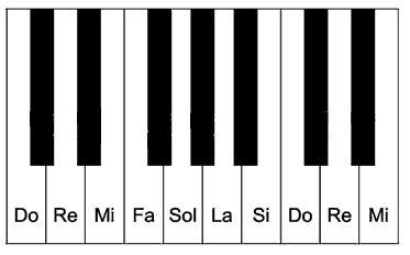 20170415 gonzevagonz23596 id124681 Escala musical - El Sonido del Universo 2: de la Resonancia abstracta - hermandadblanca.org