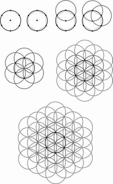 20170415 gonzevagonz23596 id124681 Semilla de la vida - El Sonido del Universo 2: de la Resonancia abstracta - hermandadblanca.org