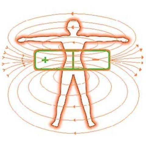 20170426 kikio327154 id125183 Imagen 2 - Magnetoterapia para armonizar nuestro ser interior - hermandadblanca.org