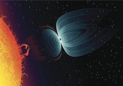 campo magnetico en las ondas