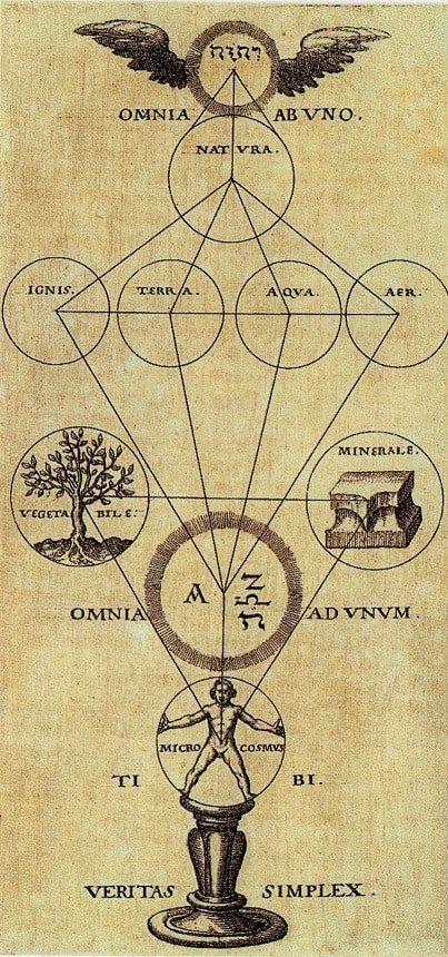 20170516 rosa id125814 geometría sagrada tierra y ser humano - Radiando desde el Campo Unificado de Divinidad, un Mensaje del Arcángel Metatrón - hermandadblanca.org