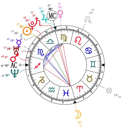 20170529 odette289135 id126406 Imagen 2 - Posición de la Luna en el zodiaco - hermandadblanca.org
