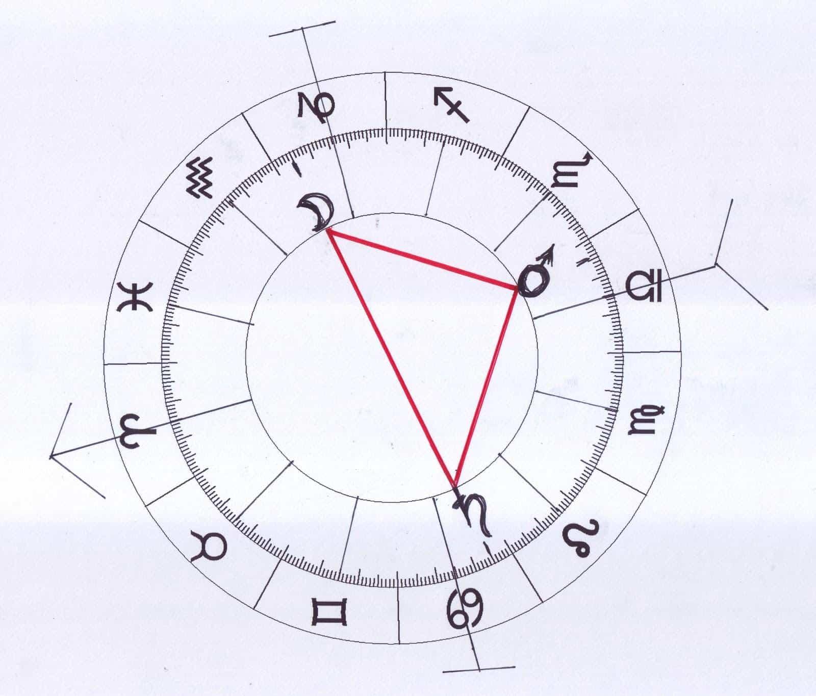 20170529 odette289135 id126406 imagen 3 - Posición de la Luna en el zodiaco - hermandadblanca.org