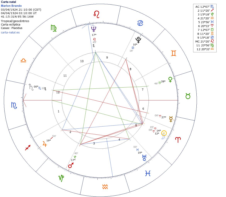 20170608 odette289135 id127527 imagen 4 fuego - El gran trígono y sus elementos - hermandadblanca.org