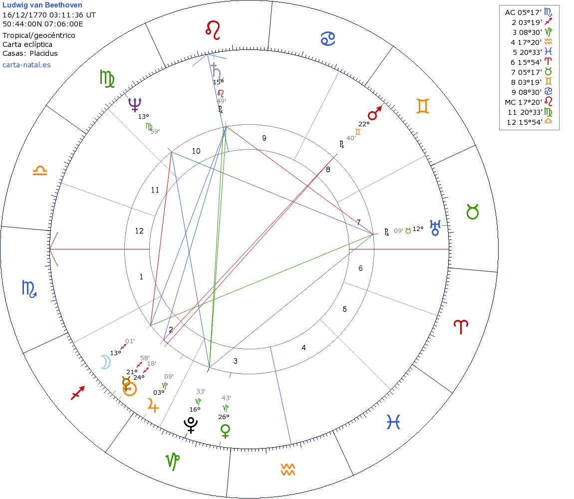 20170608 odette289135 id127527 imagen 5 tierra - El gran trígono y sus elementos - hermandadblanca.org