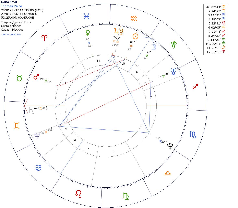 20170608 odette289135 id127527 imagen 6 aire - El gran trígono y sus elementos - hermandadblanca.org