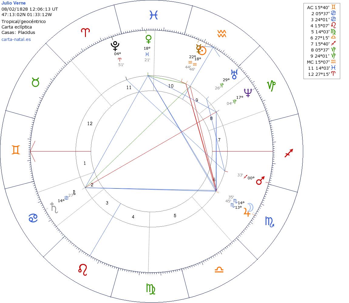 20170608 odette289135 id127527 imagen 7 agua - El gran trígono y sus elementos - hermandadblanca.org