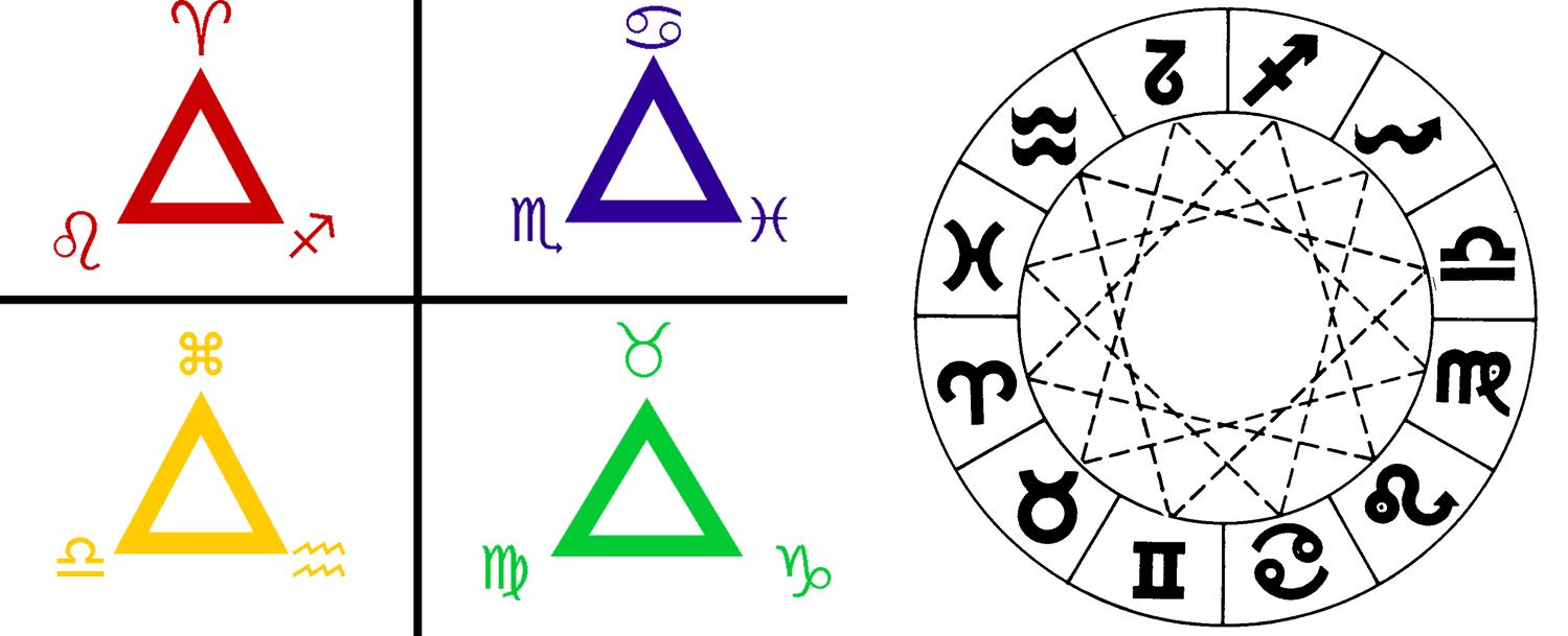 20170608 odette289135 id127527 Imagen2 y 3 - El gran trígono y sus elementos - hermandadblanca.org