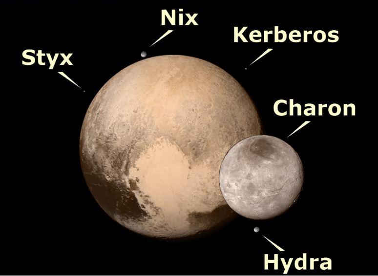 20170710 odette289135 id129343 Imagen 3 - Plutón y su trascendencia en la interpretación astrológica. - hermandadblanca.org
