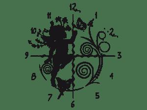 20170712 willyhern39164 id129409 cómo funciona Cómo se logra - ¿Cuál es tu número de la suerte y número de Trayectoria Vital?, ¡Conócelos ahora! - hermandadblanca.org