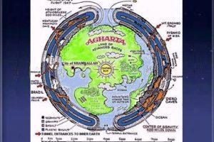 El Reino Perdido de Agharti o nuestros recuerdos del Mundo Subterráneo. Parte 1